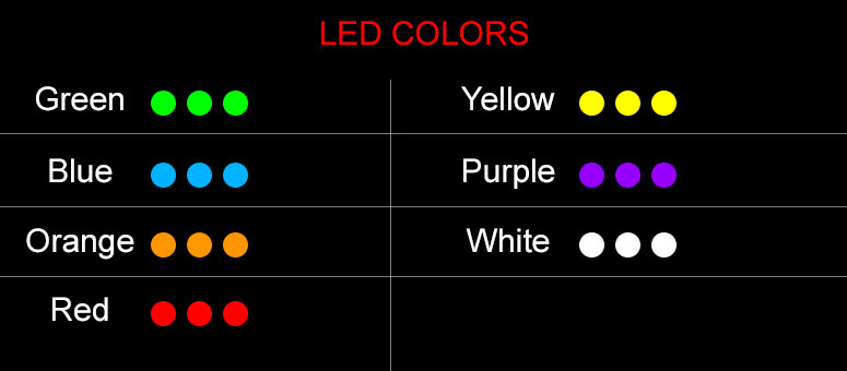 Edge LIT LED Sign